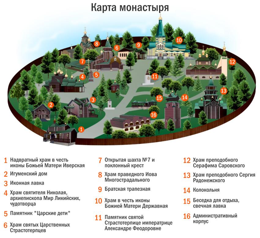 План современного монастыря на Ганиной яме